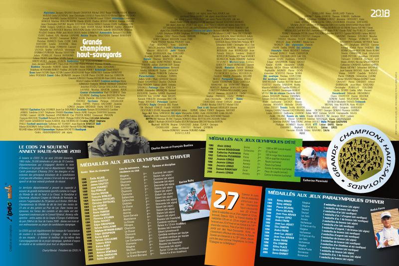 500 grands champions haut-savoyards