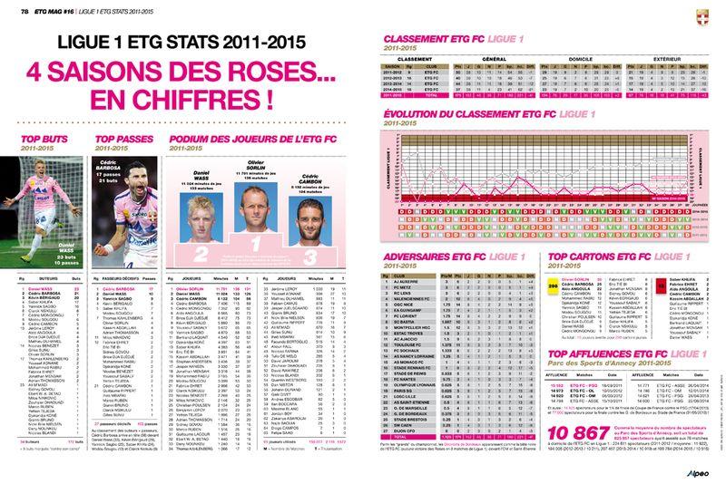 ETG MAG 16 ETG Stats 2011-2015 ALPEO